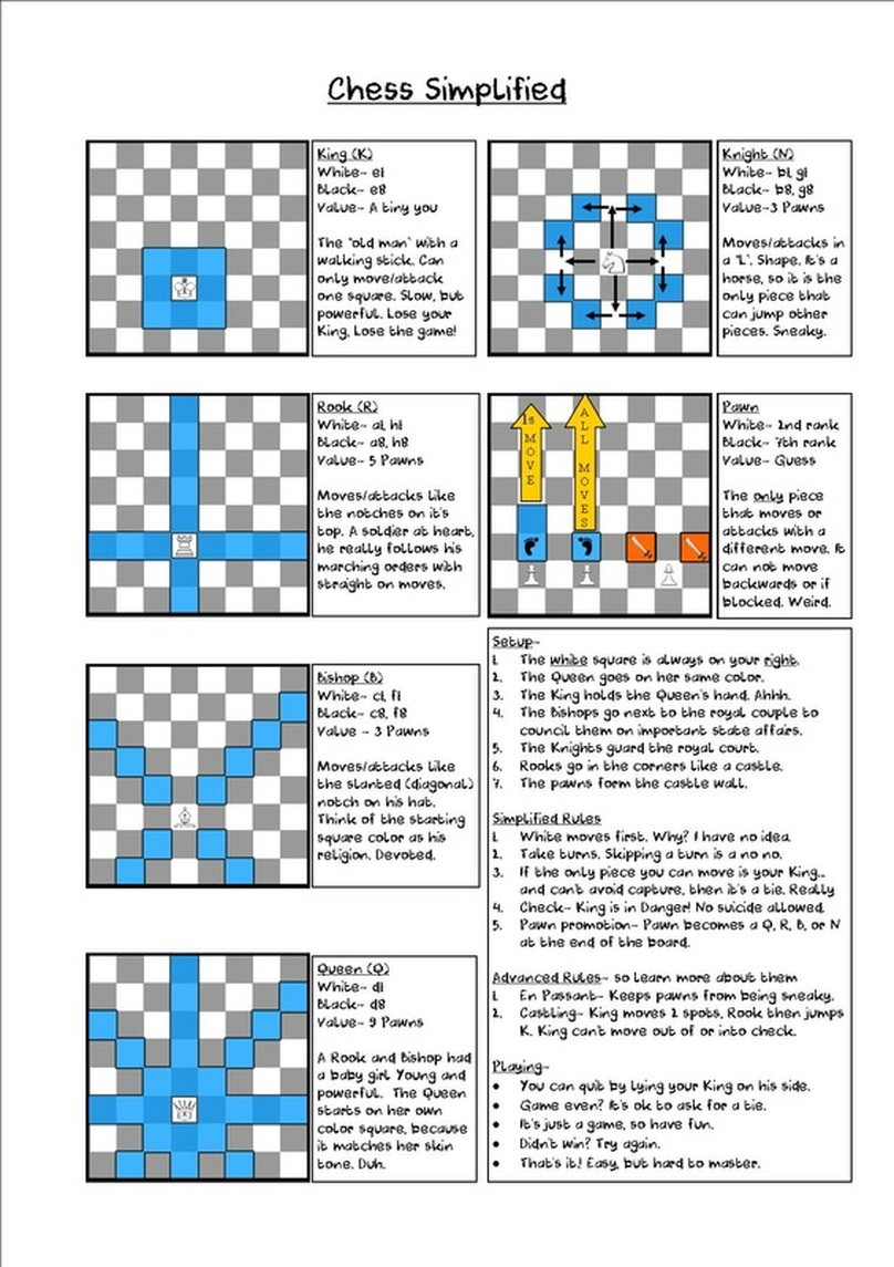 Simplified Chess Rules - Illinois chess vets